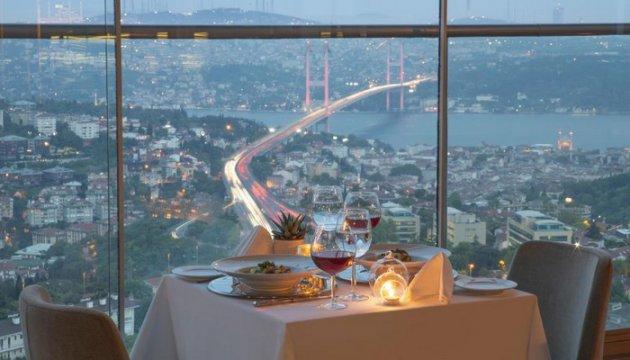 Tiyatro Severlerin Sık Uğradığı Beşiktaş'ta Gezilecek Yerler ve En İyi Oteller